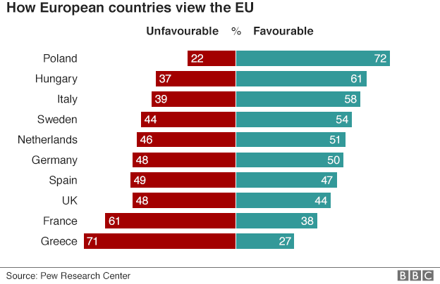 Graphic from the BBC.